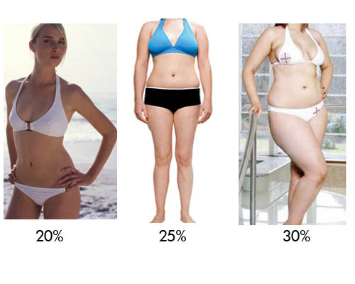 body-fat-percentage-pictures-female