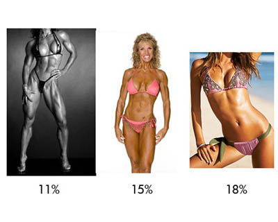 female-body-fat-percentage-pictures